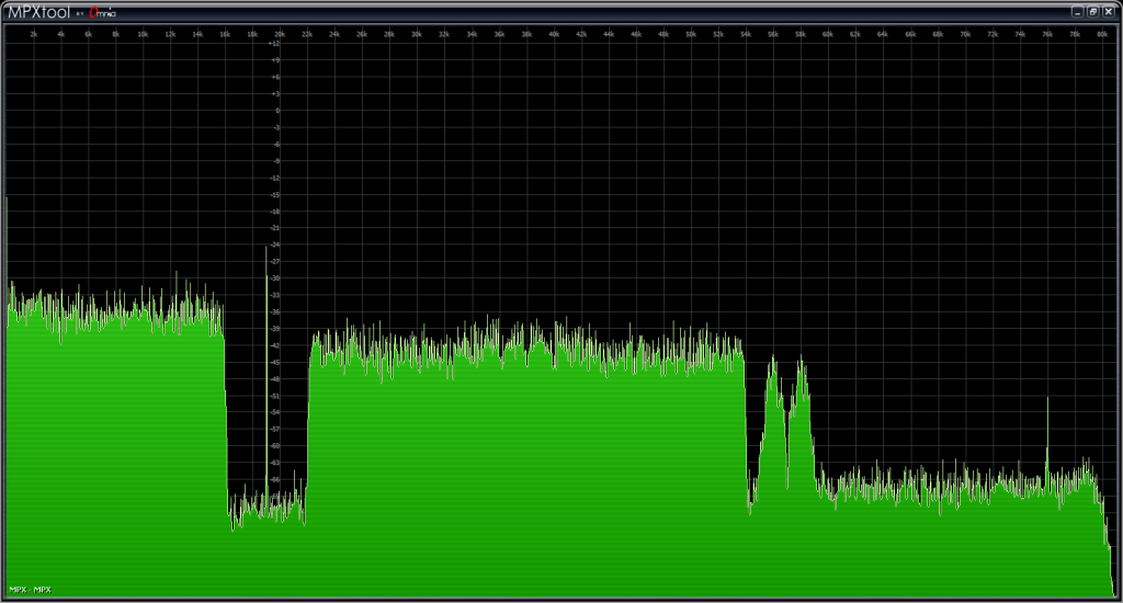 Señal de audio resultante (MPX + RDS). Calidad obtenida en medición real de campo